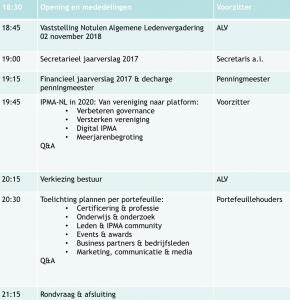 ALV IPMA-NL 17 mei 2018